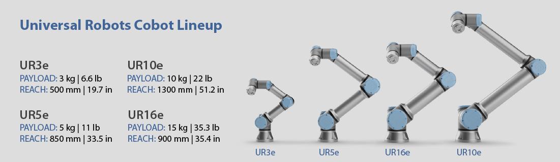 Universal Robots payload reach comparison